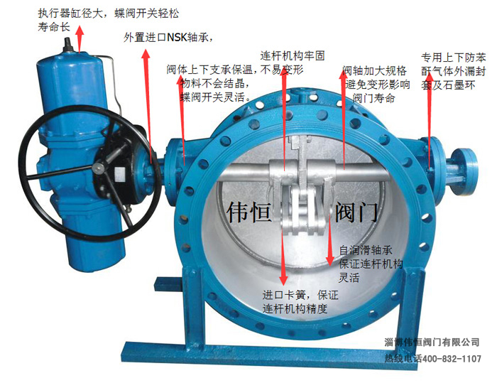 气动装置由气缸,活塞,连杆,箱体输出轴等零件组成的机械传动机构和图片