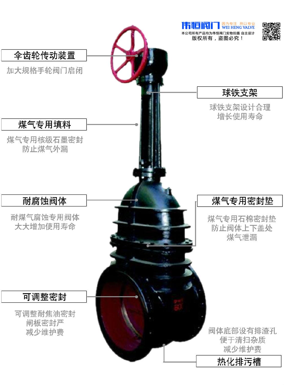 煤气阀门_手动伞齿轮传动煤气闸阀MZ542W-1|煤气闸阀|淄博伟恒阀门有限公司